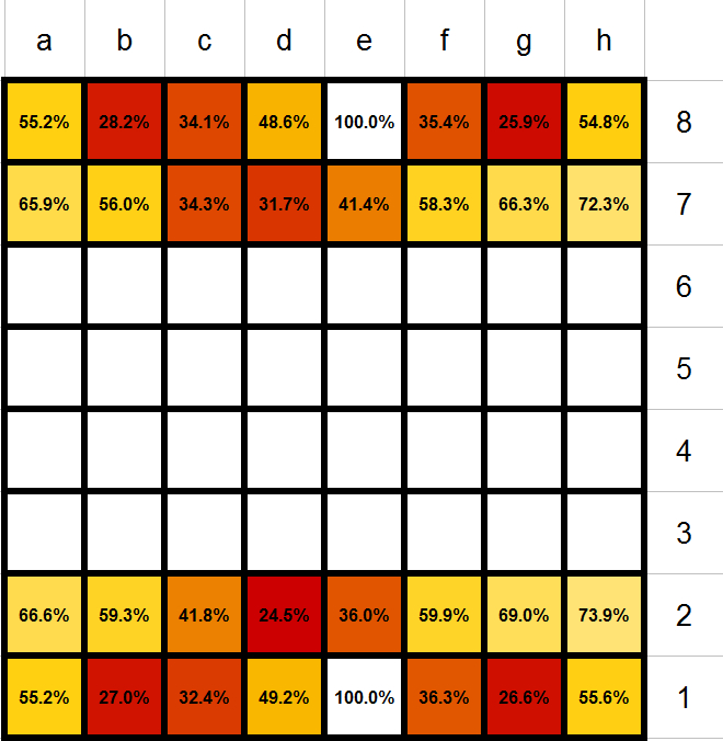 figury-szachowe-1